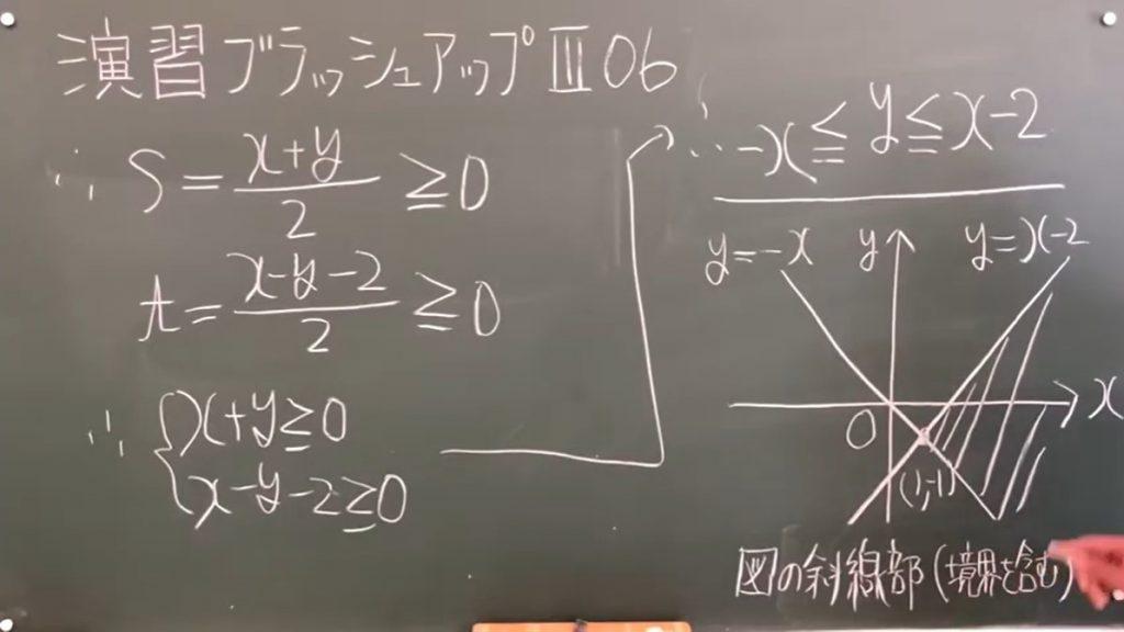 仙台城南高校の数学(YOUTUBEチャンネル)